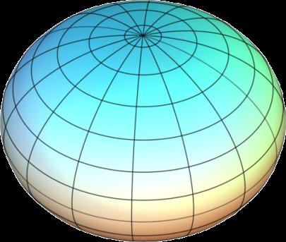 Zemljin elipsoid. Zemlja je na polih sploščena za 42 km. (Vir: https://en.wikipedia.org/wiki/Spheroid#/media/File:OblateSpheroid.PNG)