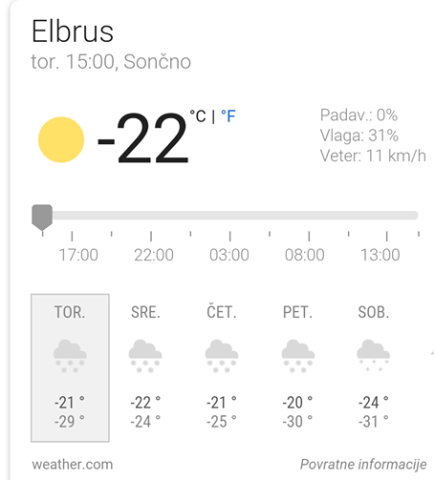 Mraz na Elbrusu