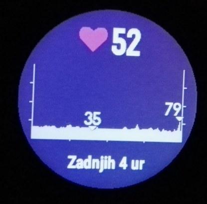 Prikazovalnik srčnega utripa za zadnje 4 ure