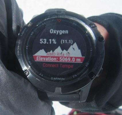 Delež kisika na višini 5060 m
