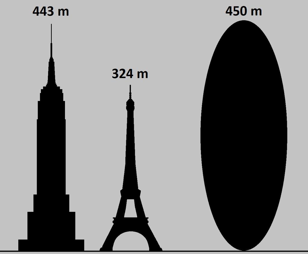 Povprečen premer Blizu-Zemeljskega asteroida Apophisa znaša 370 m (foto: Wikipedia)